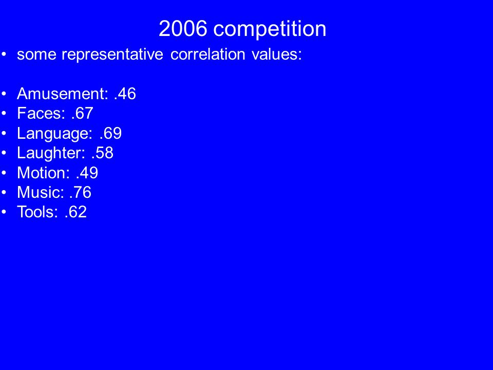 2006 competition some representative correlation values: Amusement:.46 Faces:.67 Language:.69 Laughter:.58 Motion:.49 Music:.76 Tools:.62