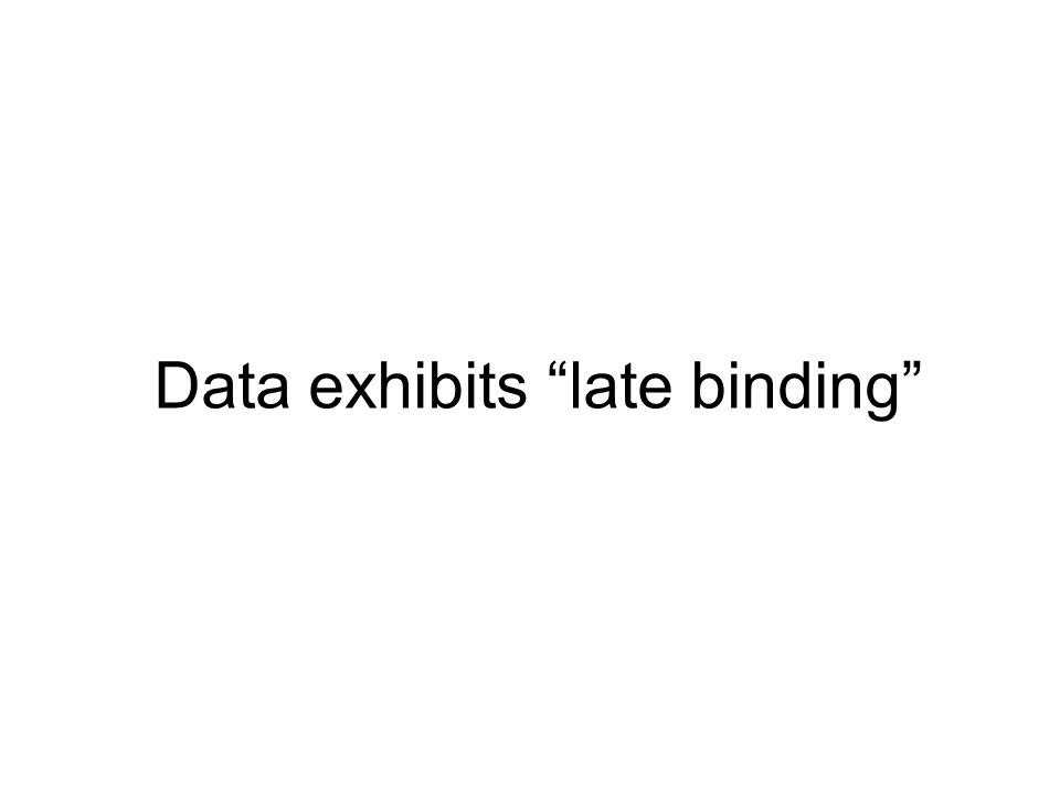 Data exhibits late binding