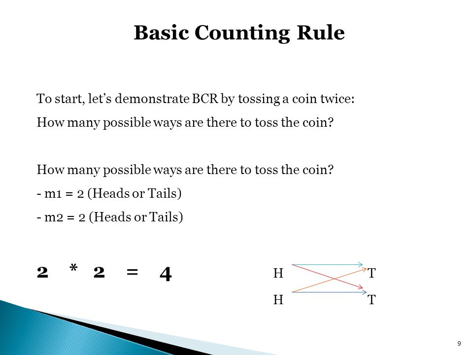 Basic Counting Rule To start, lets demonstrate BCR by tossing a coin twice: How many possible ways are there to toss the coin.