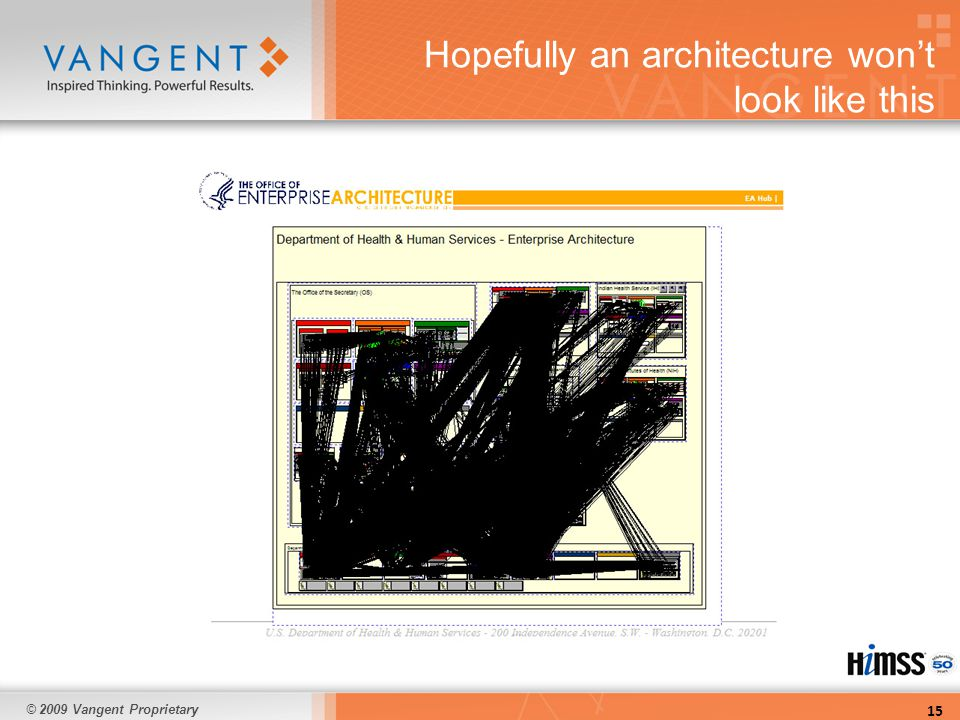 © 2009 Vangent Proprietary Hopefully an architecture wont look like this 15