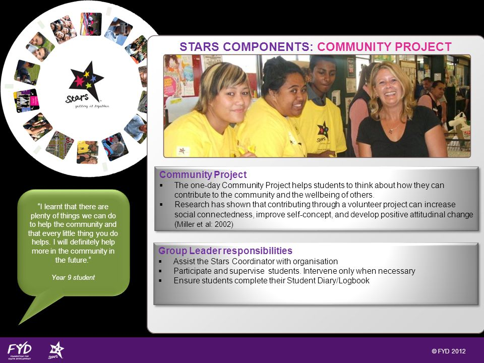 © FYD 2012 STARS COMPONENTS: COMMUNITY PROJECT Community Project The one-day Community Project helps students to think about how they can contribute to the community and the wellbeing of others.