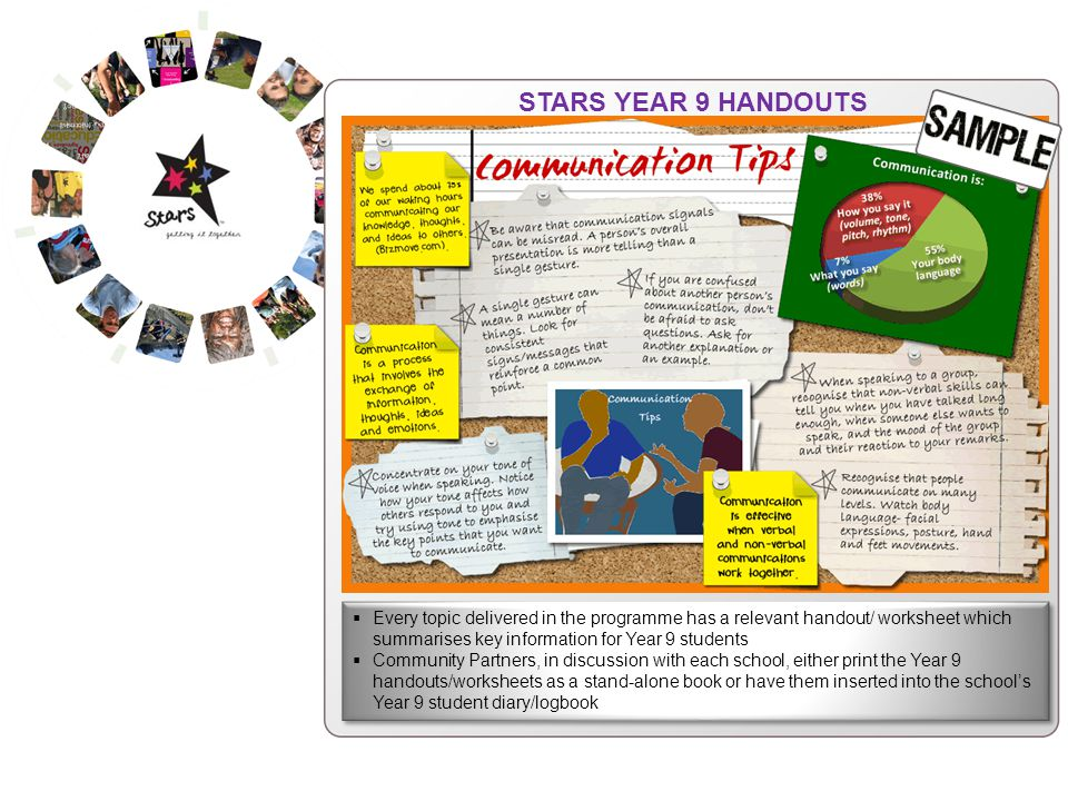 STARS YEAR 9 HANDOUTS Every topic delivered in the programme has a relevant handout/ worksheet which summarises key information for Year 9 students Community Partners, in discussion with each school, either print the Year 9 handouts/worksheets as a stand-alone book or have them inserted into the schools Year 9 student diary/logbook Every topic delivered in the programme has a relevant handout/ worksheet which summarises key information for Year 9 students Community Partners, in discussion with each school, either print the Year 9 handouts/worksheets as a stand-alone book or have them inserted into the schools Year 9 student diary/logbook