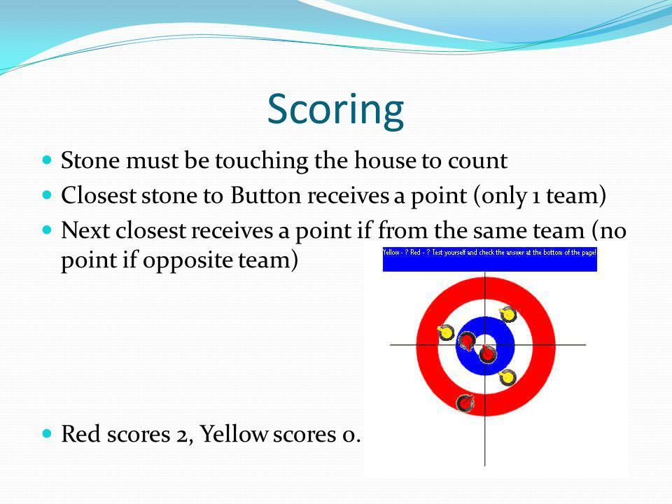Scoring Stone must be touching the house to count Closest stone to Button receives a point (only 1 team) Next closest receives a point if from the same team (no point if opposite team) Red scores 2, Yellow scores 0.