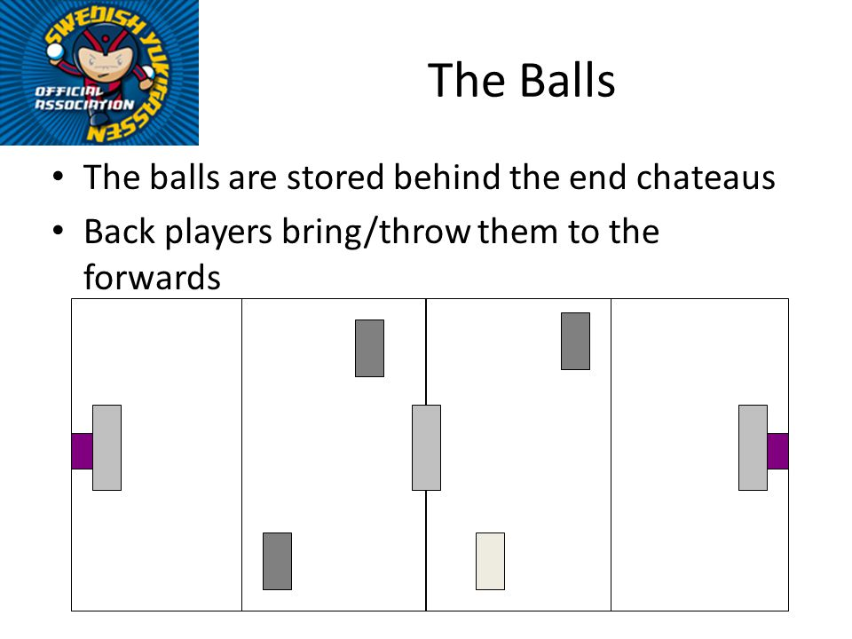 The Balls The balls are stored behind the end chateaus Back players bring/throw them to the forwards