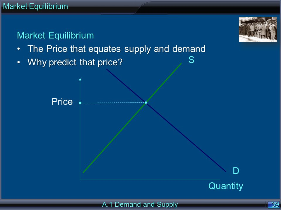 39 Market Equilibrium The Price that equates supply and demandThe Price that equates supply and demand Why predict that price Why predict that price.