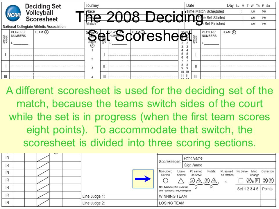 The 2008 Deciding Set Scoresheet A different scoresheet is used for the deciding set of the match, because the teams switch sides of the court while the set is in progress (when the first team scores eight points).