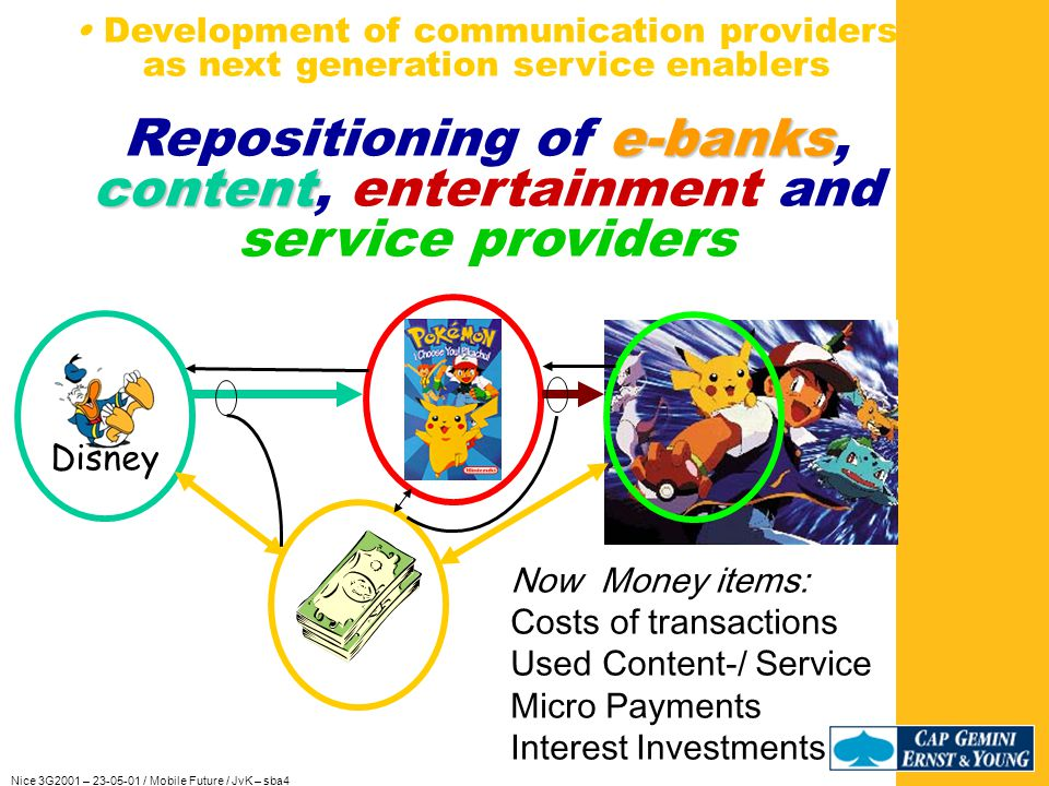 Nice 3G2001 – 23-05-01 / Mobile Future / JvK – sba4 Development of Communication Providers as next generation Service Enablers e-banks content Repositioning of e-banks, content, entertainment and service providers