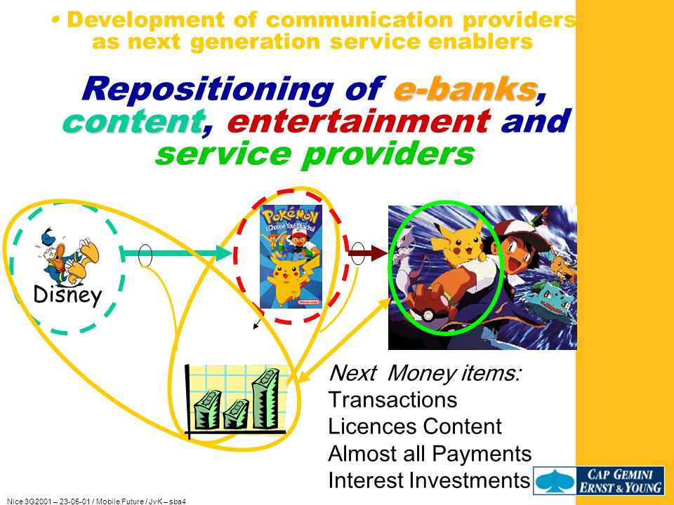 Nice 3G2001 – 23-05-01 / Mobile Future / JvK – sba4 Disney e-banks content Development of communication providers as next generation service enablers Repositioning of e-banks, content, entertainment and service providers Now Money items: Costs of transactions Used Content-/ Service Micro Payments Interest Investments