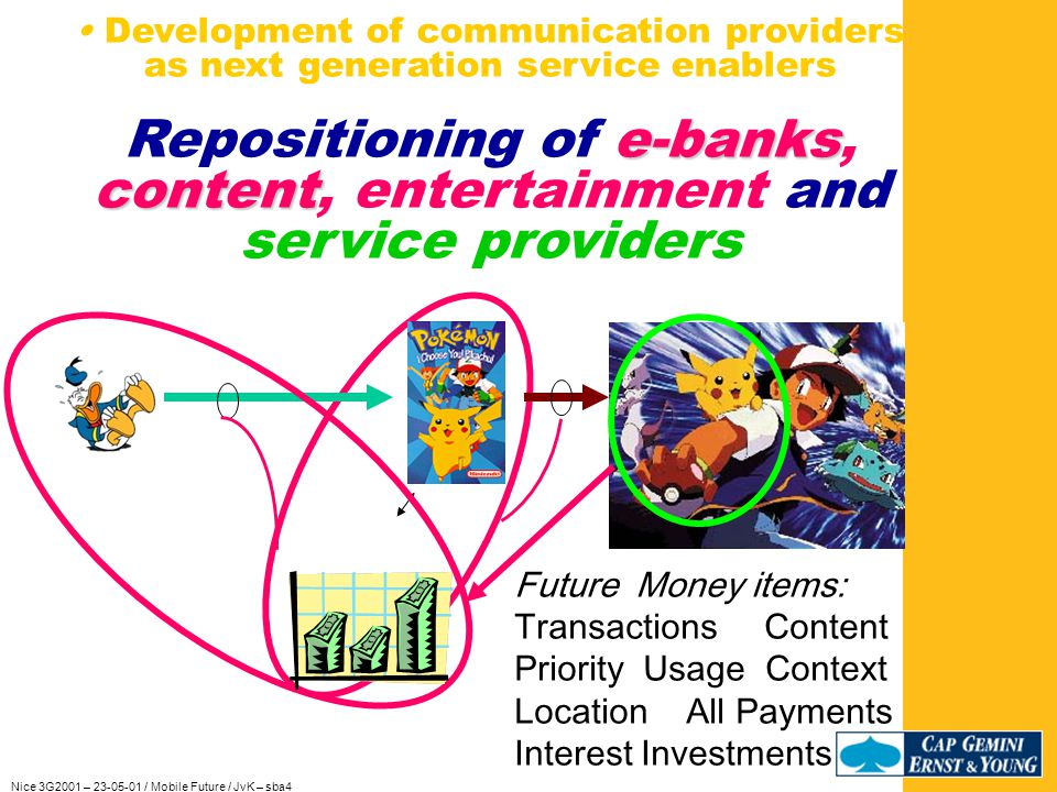 Nice 3G2001 – 23-05-01 / Mobile Future / JvK – sba4 Disney e-banks content Development of communication providers as next generation service enablers Repositioning of e-banks, content, entertainment and service providers Next Money items: Transactions Licences Content Almost all Payments Interest Investments