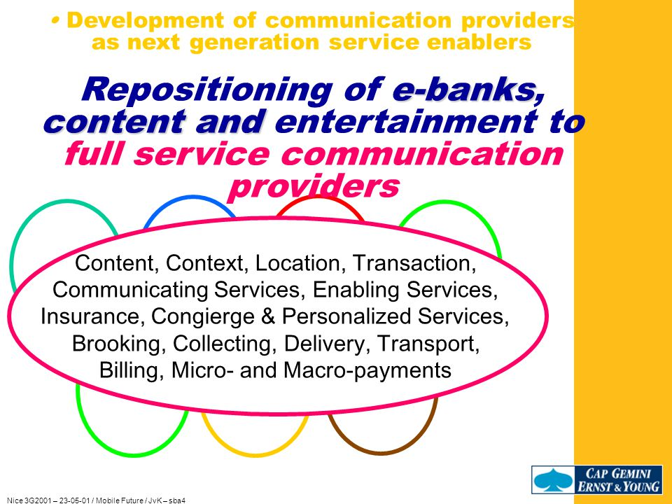 Nice 3G2001 – 23-05-01 / Mobile Future / JvK – sba4 e-banks content Development of communication providers as next generation service enablers Repositioning of e-banks, content, entertainment and service providers Future Money items: Transactions Content Priority Usage Context Location All Payments Interest Investments