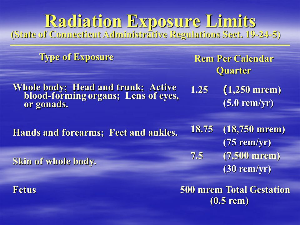 Radiation Exposure Limits Type of exposure Type of exposure Total effective dose equivalent (TEDE) which is the sum of the deep-dose equivalent (for external exposures) and the committed effective dose equivalent (for internal exposures) for the whole body Sum of the deep-dose equivalent and the committed dose equivalent to any individual organ or tissue other than the lens of the eye Sum of the deep-dose equivalent and the committed dose equivalent to any individual organ or tissue other than the lens of the eye Eye dose equivalent (lens of the eye) Shallow dose equivalent to the skin or to any extremity Rem Per Year Rem Per Year 5 or 5,000 mrems 50 or 50,000 mrems 15 or 15,000 mrems 50 or 50,000 mrems