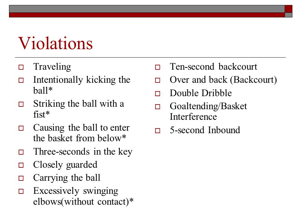 Violations Traveling Intentionally kicking the ball* Striking the ball with a fist* Causing the ball to enter the basket from below* Three-seconds in the key Closely guarded Carrying the ball Excessively swinging elbows(without contact)* Ten-second backcourt Over and back (Backcourt) Double Dribble Goaltending/Basket Interference 5-second Inbound