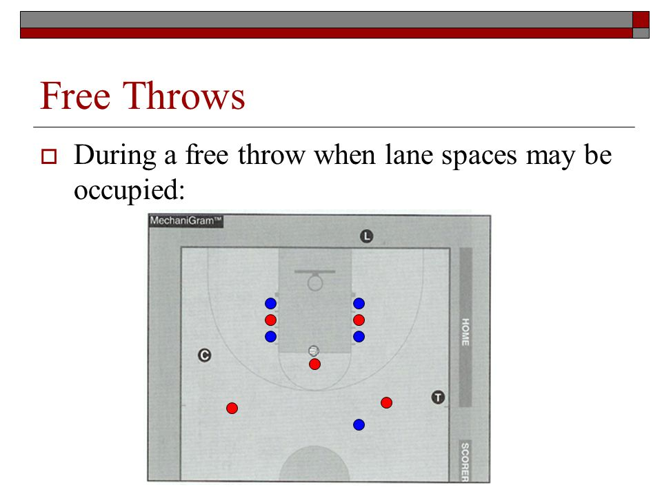 Free Throws During a free throw when lane spaces may be occupied: