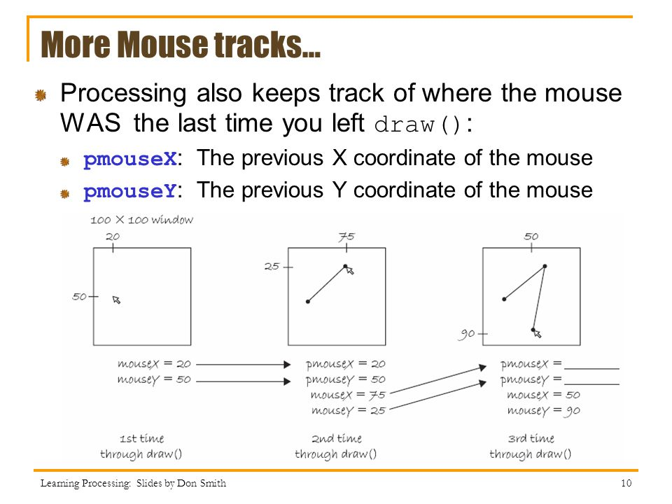 More Mouse tracks… Processing also keeps track of where the mouse WAS the last time you left draw() : pmouseX : The previous X coordinate of the mouse pmouseY : The previous Y coordinate of the mouse Learning Processing: Slides by Don Smith 10