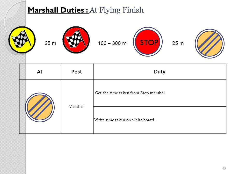 48 Marshall Duties : Marshall Duties : At Flying Finish AtPostDuty Marshall Get the time taken from Stop marshal.
