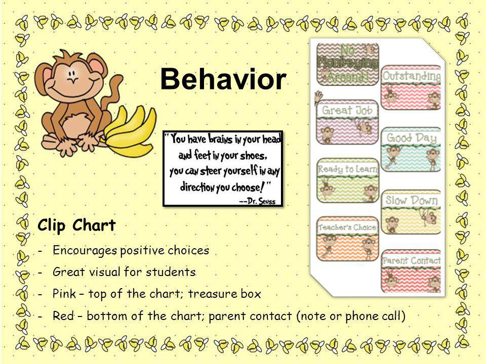 Behavior Clip Chart -Encourages positive choices -Great visual for students -Pink – top of the chart; treasure box -Red – bottom of the chart; parent contact (note or phone call)