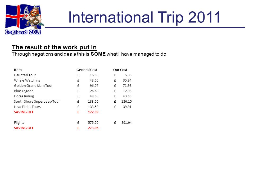 International Trip 2011 The result of the work put in Through negations and deals this is SOME what I have managed to do ItemGeneral CostOur Cost Haunted Tour £ 16.00 £ 5.35 Whale Watching £ 48.00 £ 35.94 Golden Grand Slam Tour £ 96.07 £ 71.98 Blue Lagoon £ 26.63 £ 12.98 Horse Riding £ 48.00 £ 43.00 South Shore Super Jeep Tour £ 133.50 £ 120.15 Lava Fields Tours £ 133.50 £ 39.91 SAVING OFF £ 172.39 Flights £ 575.00 £ 301.04 SAVING OFF £ 273.96