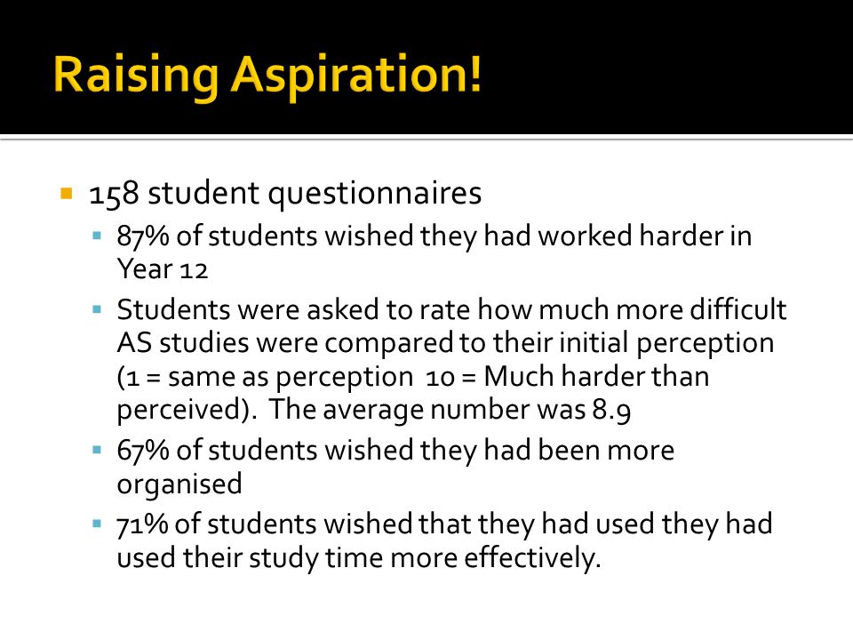 158 student questionnaires 87% of students wished they had worked harder in Year 12 Students were asked to rate how much more difficult AS studies were compared to their initial perception (1 = same as perception 10 = Much harder than perceived).