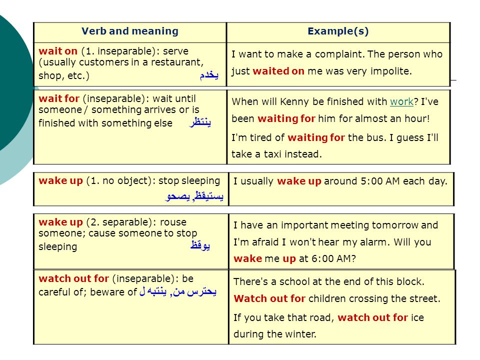 Verb and meaningExample(s) wait on (1.