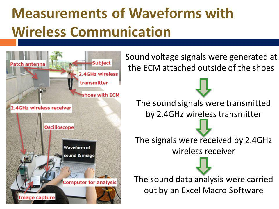 Measurements of Waveforms with Wireless Communication The sound signals were transmitted by 2.4GHz wireless transmitter Sound voltage signals were generated at the ECM attached outside of the shoes The signals were received by 2.4GHz wireless receiver The sound data analysis were carried out by an Excel Macro Software