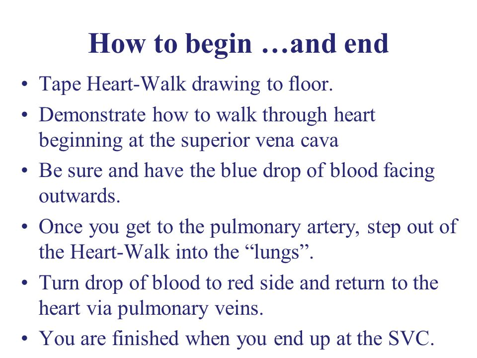 How to begin …and end Tape Heart-Walk drawing to floor.