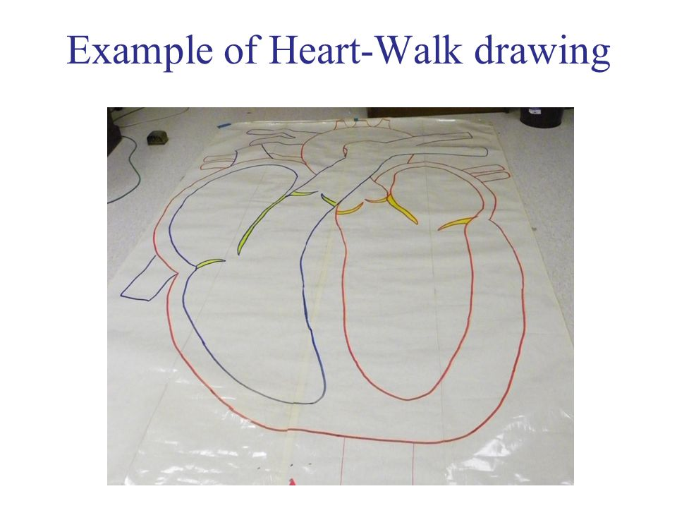 Example of Heart-Walk drawing