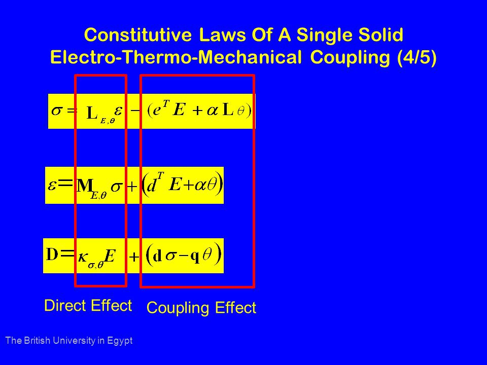 Constitutive Laws Of A Single Solid Electro-Thermo-Mechanical Coupling (4/5) The British University in Egypt Direct Effect Coupling Effect
