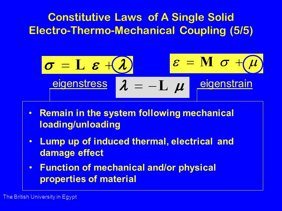 Constitutive Laws of A Single Solid Electro-Thermo-Mechanical Coupling (5/5) Remain in the system following mechanical loading/unloading Lump up of induced thermal, electrical and damage effect Function of mechanical and/or physical properties of material eigenstress eigenstrain The British University in Egypt