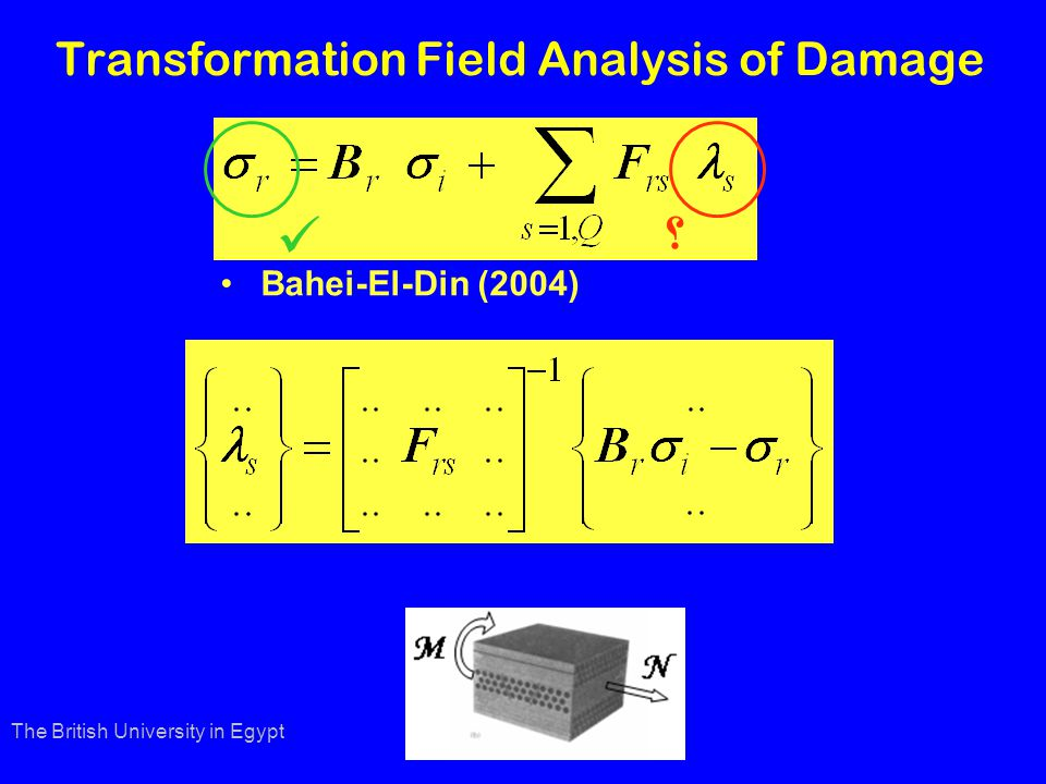 Bahei-El-Din (2004) ؟ Transformation Field Analysis of Damage The British University in Egypt