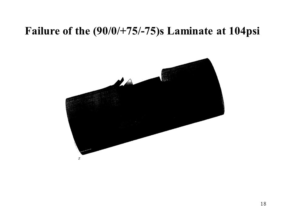 18 Failure of the (90/0/+75/-75)s Laminate at 104psi