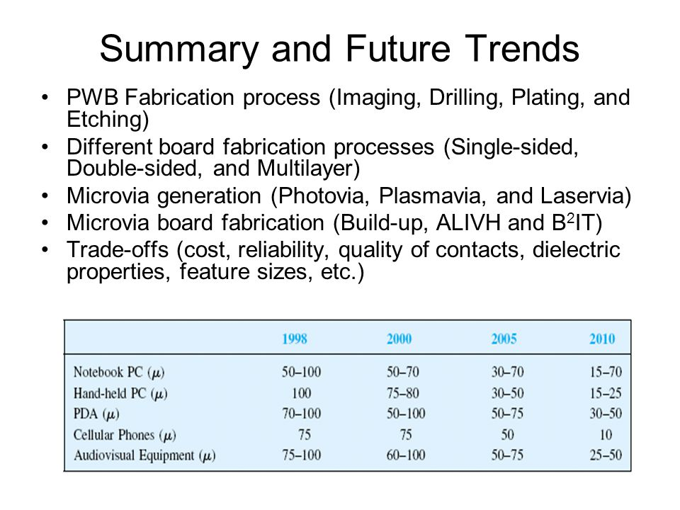 Summary and Future Trends PWB Fabrication process (Imaging, Drilling, Plating, and Etching) Different board fabrication processes (Single-sided, Double-sided, and Multilayer) Microvia generation (Photovia, Plasmavia, and Laservia) Microvia board fabrication (Build-up, ALIVH and B 2 IT) Trade-offs (cost, reliability, quality of contacts, dielectric properties, feature sizes, etc.)