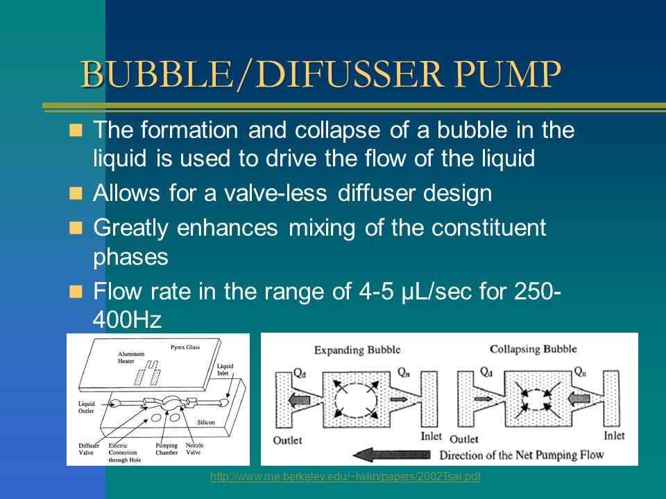 BUBBLE/DIFUSSER PUMP The formation and collapse of a bubble in the liquid is used to drive the flow of the liquid Allows for a valve-less diffuser design Greatly enhances mixing of the constituent phases Flow rate in the range of 4-5 μL/sec for 250- 400Hz http://www.me.berkeley.edu/~lwlin/papers/2002Tsai.pdf