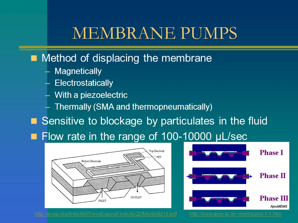 MEMBRANE PUMPS Method of displacing the membrane –Magnetically –Electrostatically –With a piezoelectric –Thermally (SMA and thermopneumatically) Sensitive to blockage by particulates in the fluid Flow rate in the range of 100-10000 μL/sec http://ej.iop.org/links/60/IYwveEquvuX,ovtuKcQOMw/jm8218.pdfhttp://www.ajou.ac.kr/~mems/proj-1-1.htm