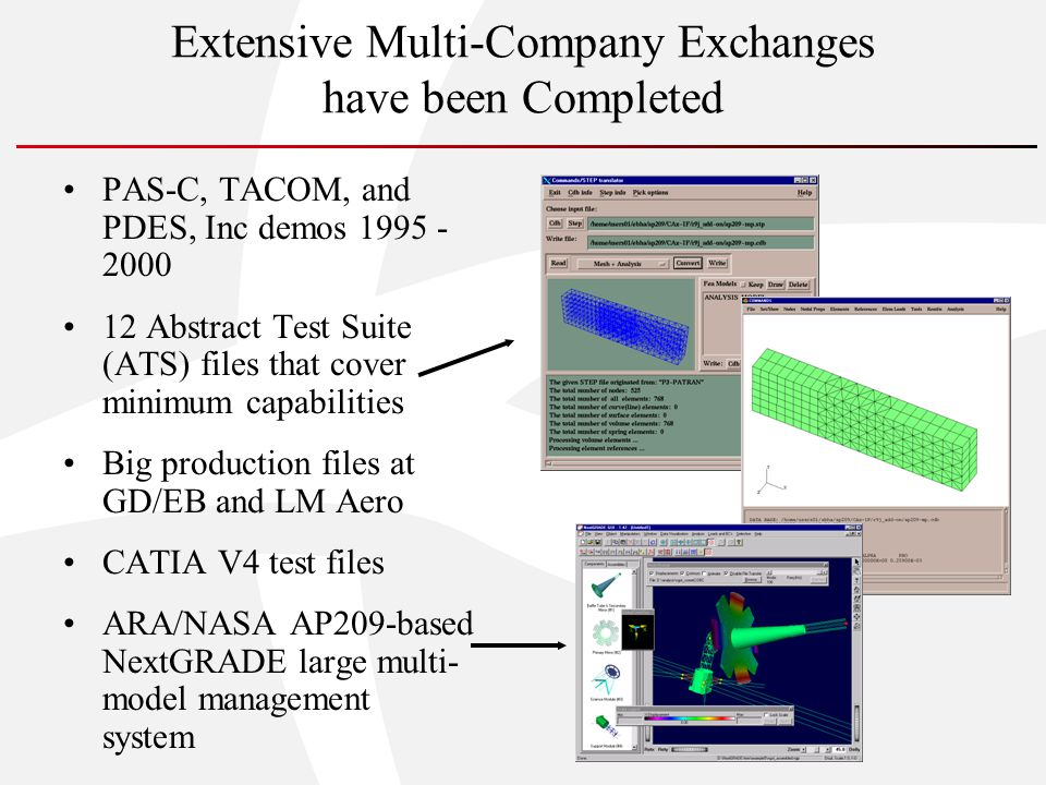 Extensive Multi-Company Exchanges have been Completed PAS-C, TACOM, and PDES, Inc demos 1995 - 2000 12 Abstract Test Suite (ATS) files that cover minimum capabilities Big production files at GD/EB and LM Aero CATIA V4 test files ARA/NASA AP209-based NextGRADE large multi- model management system