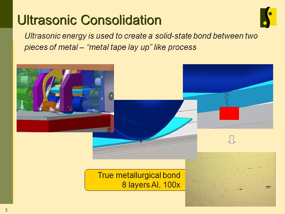 5 Ultrasonic Consolidation Ultrasonic energy is used to create a solid-state bond between two pieces of metal – metal tape lay up like process True metallurgical bond 8 layers Al, 100x