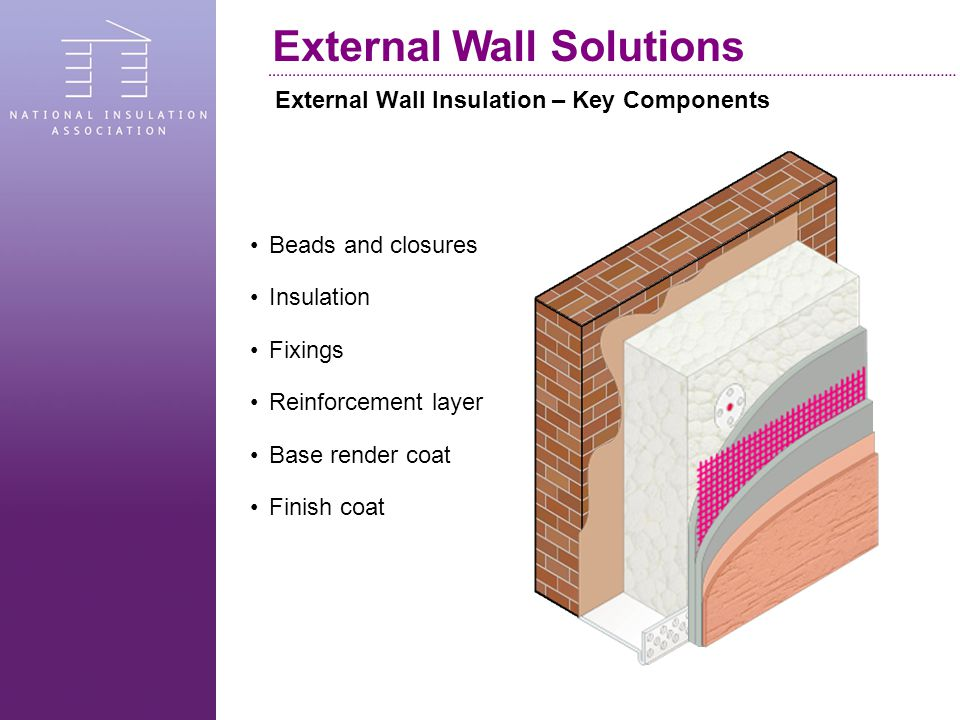 External Wall Insulation – Key Components External Wall Solutions Beads and closures Insulation Fixings Reinforcement layer Base render coat Finish coat