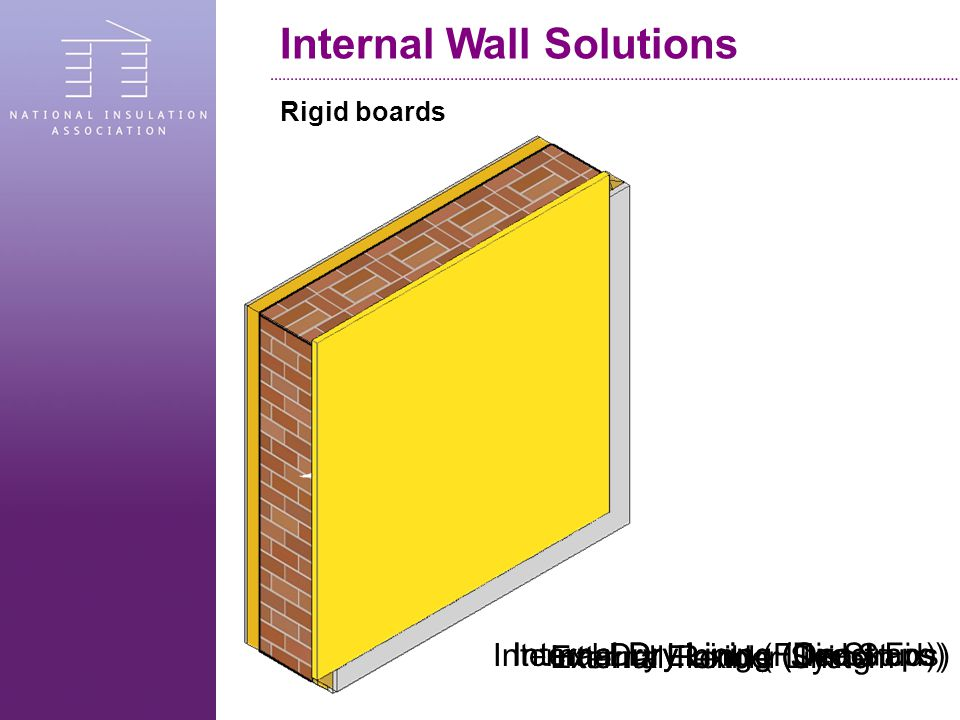 External Render SystemInternal Flexible Lining Internal Dry Lining (Direct Fix)Internal Dry Lining (On Straps) Internal Dry Lining (Filled Studs) Internal Wall Solutions Rigid boards