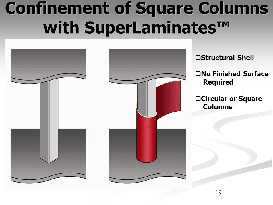 19 Confinement of Square Columns with SuperLaminates Structural Shell No Finished Surface Required Circular or Square Columns