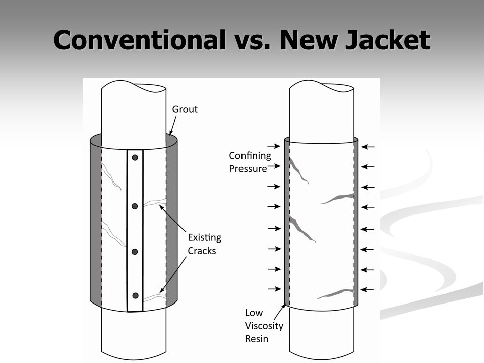 Conventional vs. New Jacket
