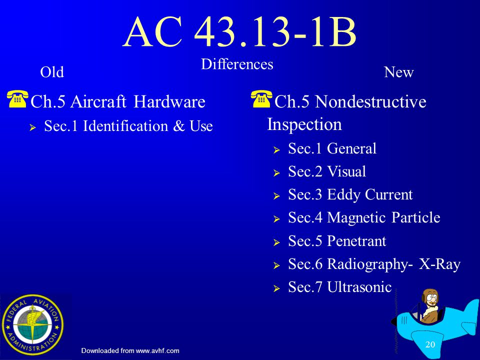 Downloaded from www.avhf.com 20 AC 43.13-1B ( Ch.5 Aircraft Hardware Sec.1 Identification & Use ( Ch.5 Nondestructive Inspection Sec.1 General Sec.2 Visual Sec.3 Eddy Current Sec.4 Magnetic Particle Sec.5 Penetrant Sec.6 Radiography- X-Ray Sec.7 Ultrasonic Differences OldNew