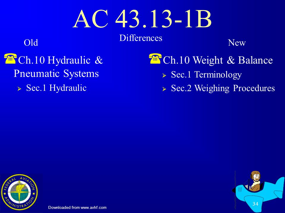 Downloaded from www.avhf.com 34 AC 43.13-1B ( Ch.10 Hydraulic & Pneumatic Systems Sec.1 Hydraulic ( Ch.10 Weight & Balance Sec.1 Terminology Sec.2 Weighing Procedures Differences OldNew