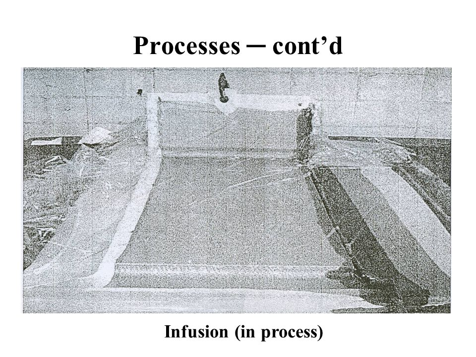 Processes contd Infusion (in process)