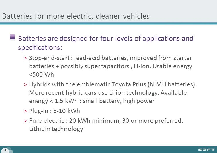 Batteries for more electric, cleaner vehicles Batteries are designed for four levels of applications and specifications: >Stop-and-start : lead-acid batteries, improved from starter batteries + possibly supercapacitors, Li-ion.