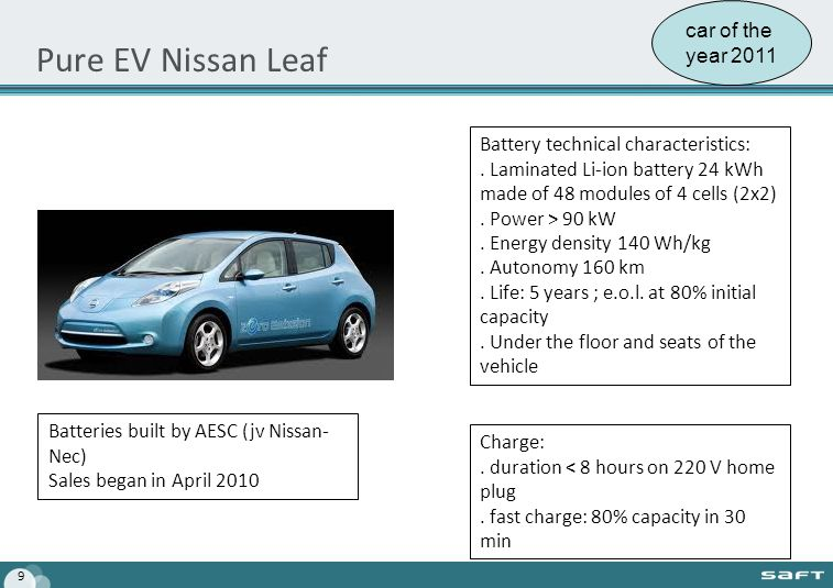 Pure EV Nissan Leaf 9 Battery technical characteristics:.