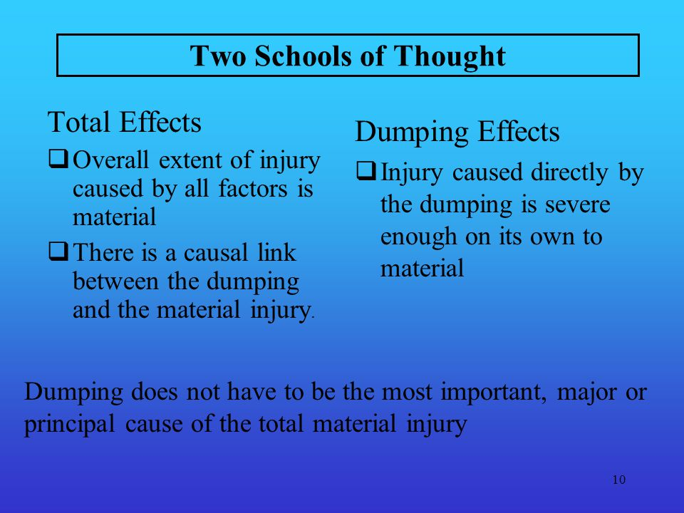 10 Two Schools of Thought Total Effects Overall extent of injury caused by all factors is material There is a causal link between the dumping and the material injury.