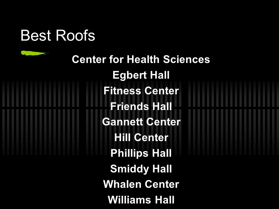 Best Roofs Center for Health Sciences Egbert Hall Fitness Center Friends Hall Gannett Center Hill Center Phillips Hall Smiddy Hall Whalen Center Williams Hall