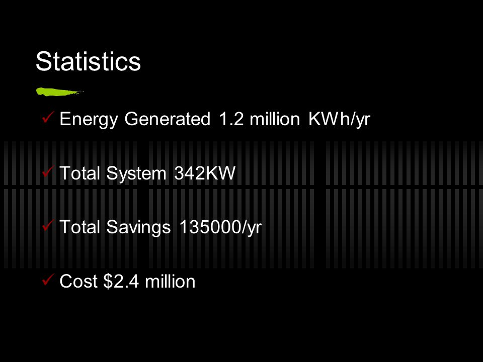 Statistics Energy Generated 1.2 million KWh/yr Total System 342KW Total Savings 135000/yr Cost $2.4 million