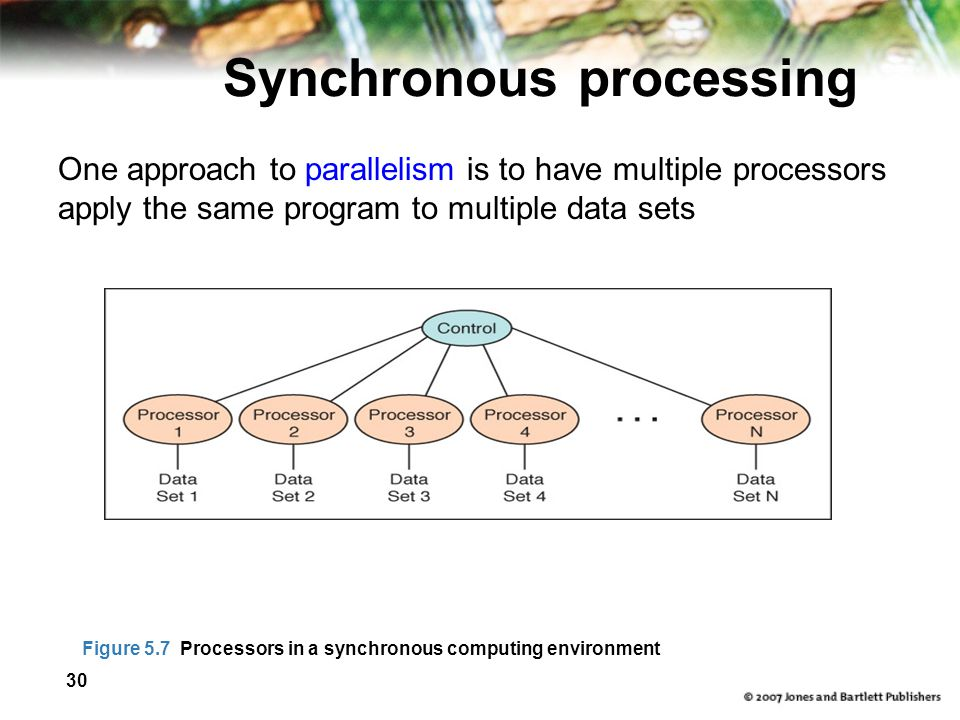 30 Synchronous processing One approach to parallelism is to have multiple processors apply the same program to multiple data sets Figure 5.7 Processors in a synchronous computing environment
