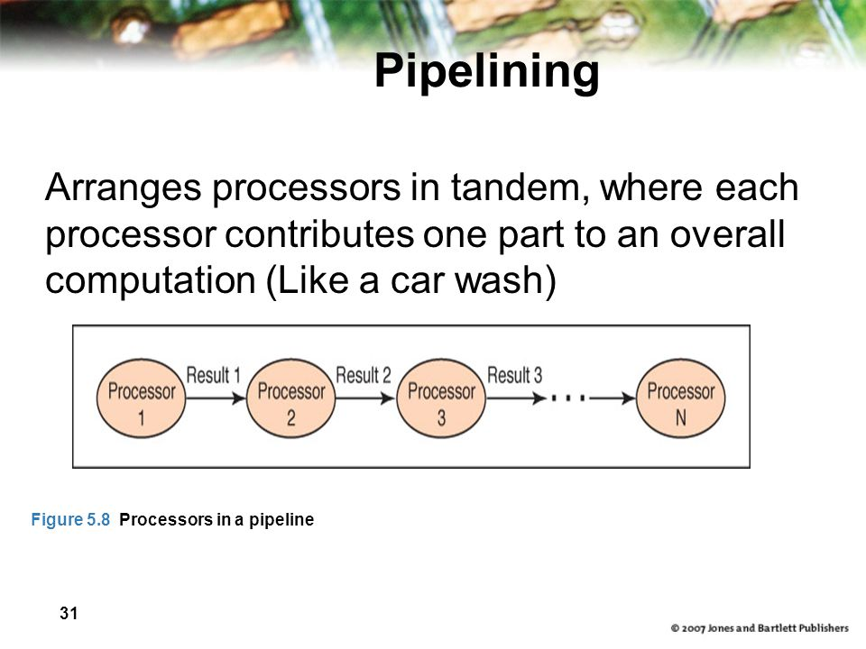 31 Pipelining Arranges processors in tandem, where each processor contributes one part to an overall computation (Like a car wash) Figure 5.8 Processors in a pipeline