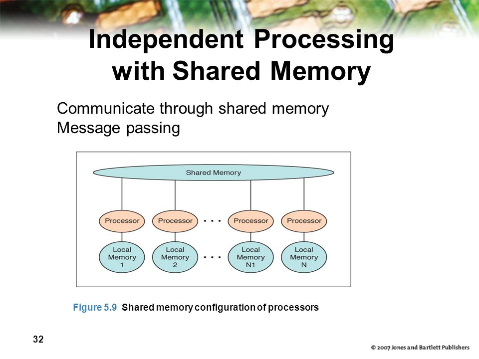 32 Independent Processing with Shared Memory Communicate through shared memory Message passing Figure 5.9 Shared memory configuration of processors